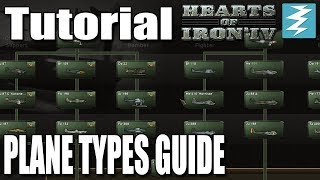 PLANES TYPES GUIDE - Hearts of Iron 4 (HOI4)