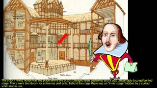 Elizabethan theatre explained by Willy!