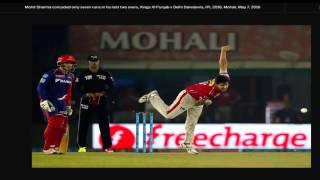 IPL 2016 Highlights Match 36 -KXIP vs DD – Kings XI Punjab Vs Delhi Daredevils  Highlights