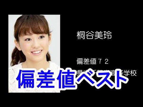 芸能人偏差値ランキング【女性】ベスト20/Japanese Woman celebrity deviation value ranking Best 20
