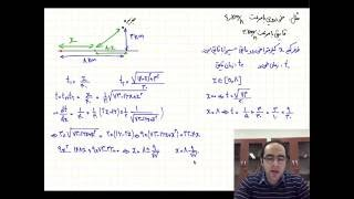 ریاضی عمومی ۱ - جلسه بیست - بهینه سازی
