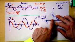 Capacitors in AC Circuits with Phasors   Doc Physics
