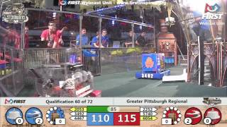 Qual 60 - 2017 Greater Pittsburgh Regional