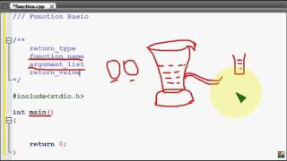 Bangla C programming tutorial  74  Function Basic