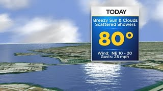 CBSMiami.com Weather 11/20 9AM