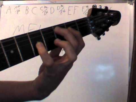 Music Theory 7: Melody vs. Harmony