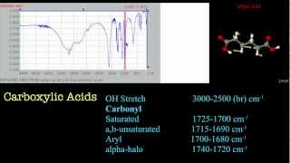 Introduction to IR Spectroscopy - Carboxylic Acids.