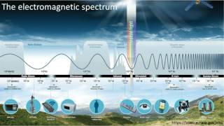 Fundamentals of Spectroscopy and Imaging Spectrometers - Webinar
