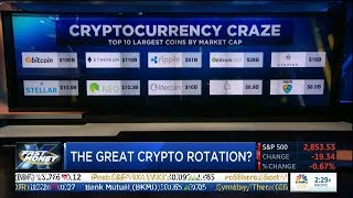 Tom Lee on Crypto Rotation CNBC Fast Money 01.29.18