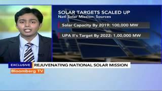 Market Pulse: Rejuvenating National Solar Mission