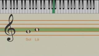 Aprender a Ler as notas na partitura do jeito mais fácil - Teclado | Piano