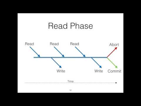 Lecture 17 - Optimistic Concurrency Control