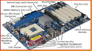 Motherboard Explained in Hindi. Details