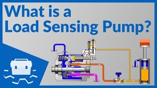 What is a Load Sensing Pump?