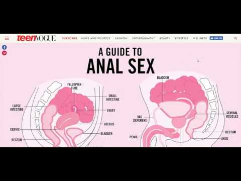 Xxx Mp4 Teen Vogue Publishes A Guide To Anal Sex Are Your Daughters Reading This Stuff 3gp Sex