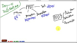 lSSB Online Class in Bangla -Tutorial 03- Full PPDT Basic