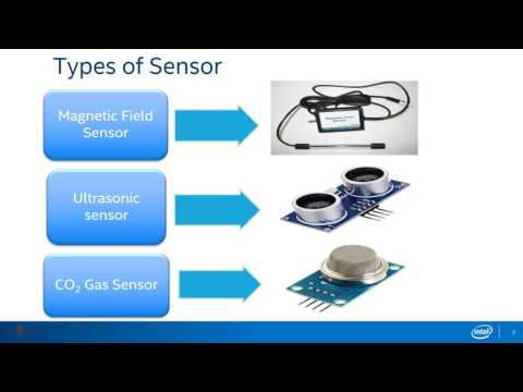 Sensor Technology and its Impact on Products