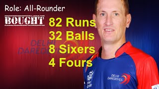 Chris Morris 82 of 32 Balls Extra Ordinary Batting DD Vs GL IPL 2016 | Sandeep Maheshwari