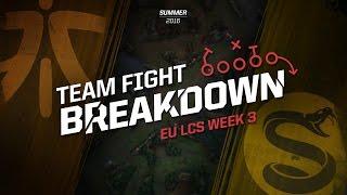 Team Fight Breakdown with Jatt: FNC vs SPY (2016 EU LCS Summer Week 3)