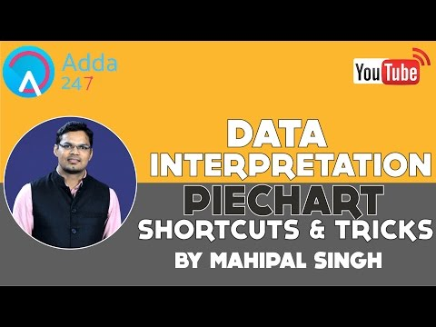Data Interpretation :: Pie Charts by Mahipal Sir