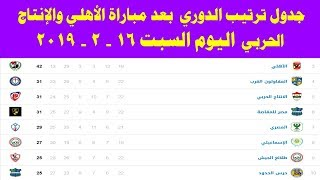 جدول ترتيب الدوري المصري بعد مباراة الاهلي والانتاج الحربي اليوم السبت 16-2-2019