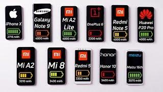 КТО ПОБЕДИТ? iPhone X, Meizu 16th, Honor 10, Galaxy Note 9, OnePlus 6, Huawei P20 Pro или Xiaomi
