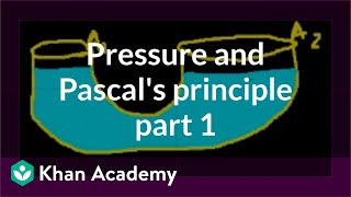 Pressure and Pascal's principle (part 1) | Fluids | Physics | Khan Academy