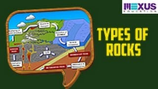 Science Channel: Learn about the Types of Rock
