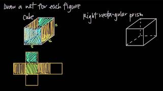nets of prisms (KristaKingMath)