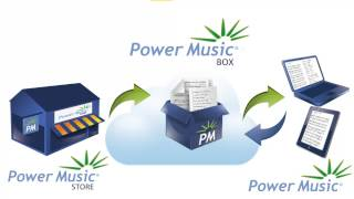 Power Music Essentials - The FREE edition of Power Music