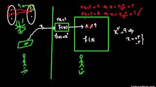 تابع ریاضی ۱۳- تابع وارون