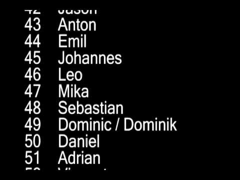 Top 100 Baby Names - Boys Germany 2011.