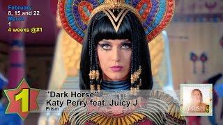 Billboard Hot 100 - No.1 Hits Songs of 2014