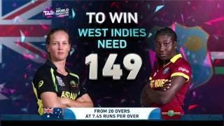 ICC #WT20 Final Australia vs West Indies Womens Match Highlights