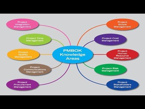 دورة إدارة المشروعات: ما هي المهارات المعرفية التي يجب أن يمتلكها مدير المشروع؟