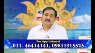 SADHNA NEWS - ASHU BHI GURU JI - ANCHOR RESHU TYAGI