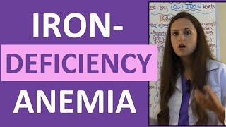 Iron Deficiency Anemia Treatment, Nursing, Pathophysiology, Symptoms w/ Nursing Interventions