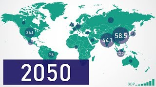 Top 10 Economies 2050 (GDP PPP)