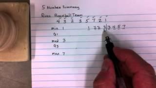 5-Number Summary; Boxplot