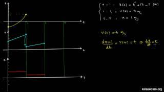 حرکت در یک بعد ۱۰ - رابطه نمودارهای مکان و سرعت و شتاب