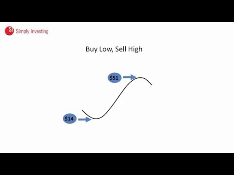 Xxx Mp4 How To Figure Out If A Stock Is Worth Buying 3gp Sex