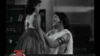Malayalam Song Remix