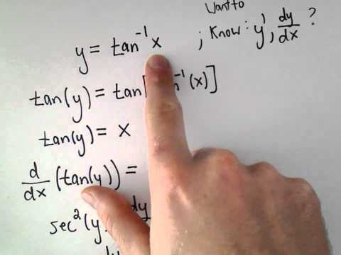 Deriving the Derivative of Inverse Tangent or y = arctan (x)