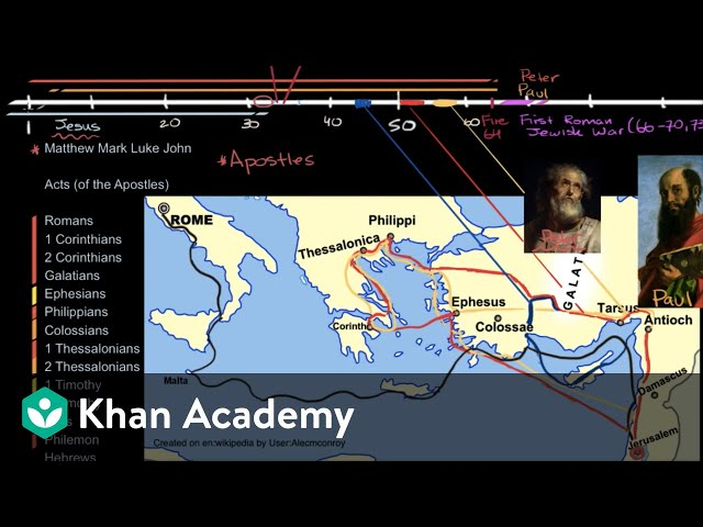 Paul and the apostles Christianity