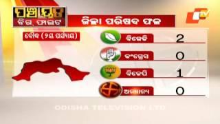 2nd Phase Panchayat poll results