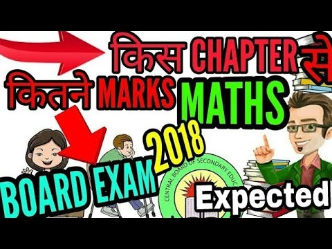 Xxx Mp4 Chapterwise Marks Distribution Cbse 10th Maths New CBSE Class 10th Board Exam Pattern 2018 2019 3gp Sex