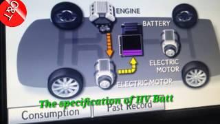 លក្ខណ្ឌនៃការសាកអាគុយរបស់រថយន្តហាយប្រ៊ិត,Battery charge conditions of Hybrid,