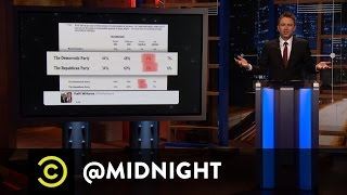 Kevin Pereira, Flula Borg, Erica Rhodes - The Other One Percent - @midnight with Chris Hardwick