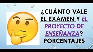 Soy Docente: PORCENTAJES DE LA EVALUACIÓN