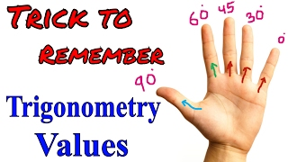 Trick to remember Trigonometry Values-PALM TRICK [In Hindi]